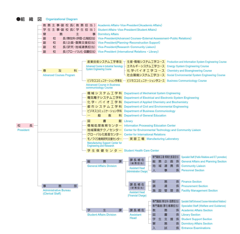2017組織図-1.jpg